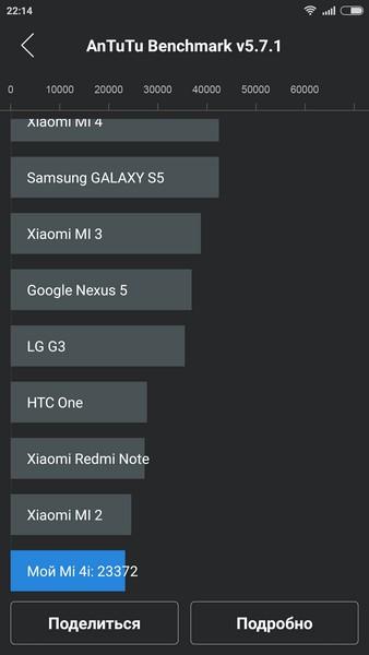 Xiaomi Mi4i -AnTuTu 1