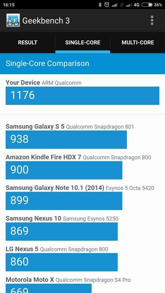 Xiaomi Mi4c - Geekbanch 2