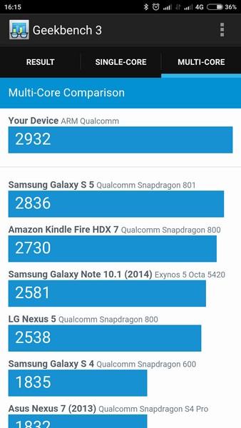 Xiaomi Mi4c - Geekbanch 3