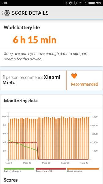 Xiaomi Mi4c - Battery test