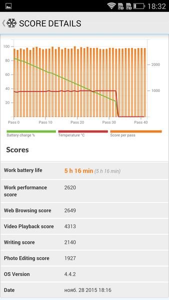 ViewSonic V500 - PC Mark battery