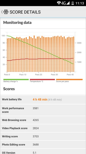 Bluboo Xtouch - PC Mark battery test