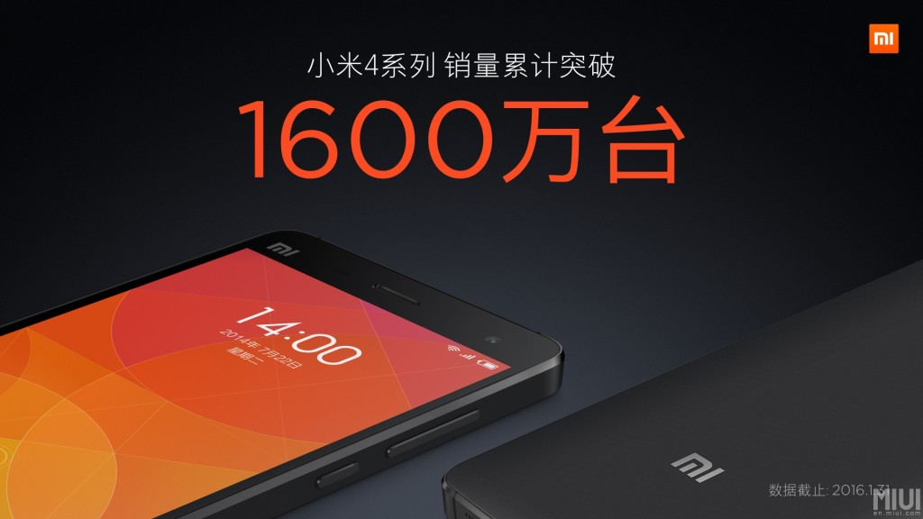 Xiaomi Mi4S - PriceXiaomi Mi4S - Price