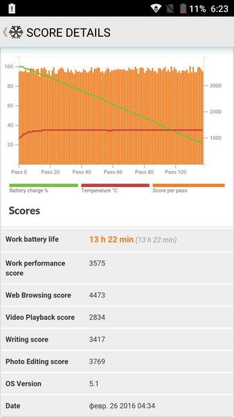 Ulefone Power - PC mark battery test