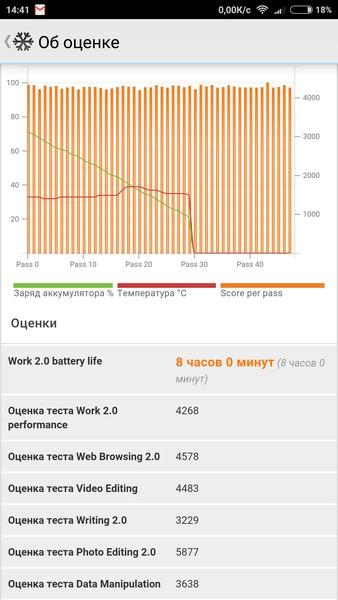 Xiaomi Redmi Note 4 Review - PC Mark