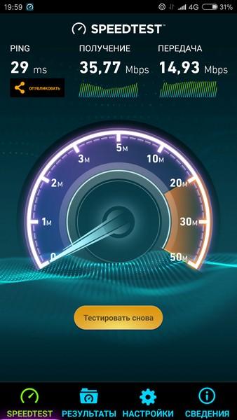 Xiaomi Redmi Pro Review - Speedtest