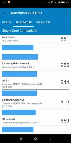 Xiaomi Redmi 5 Plus Review - 18