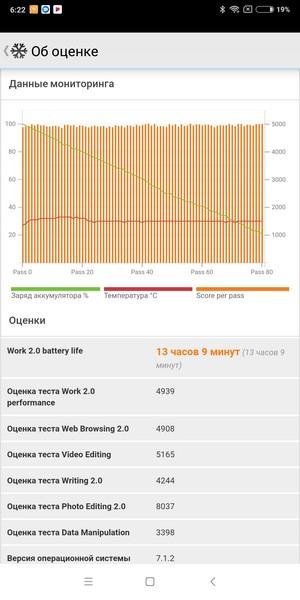 Xiaomi Redmi 5 Plus Review - 20